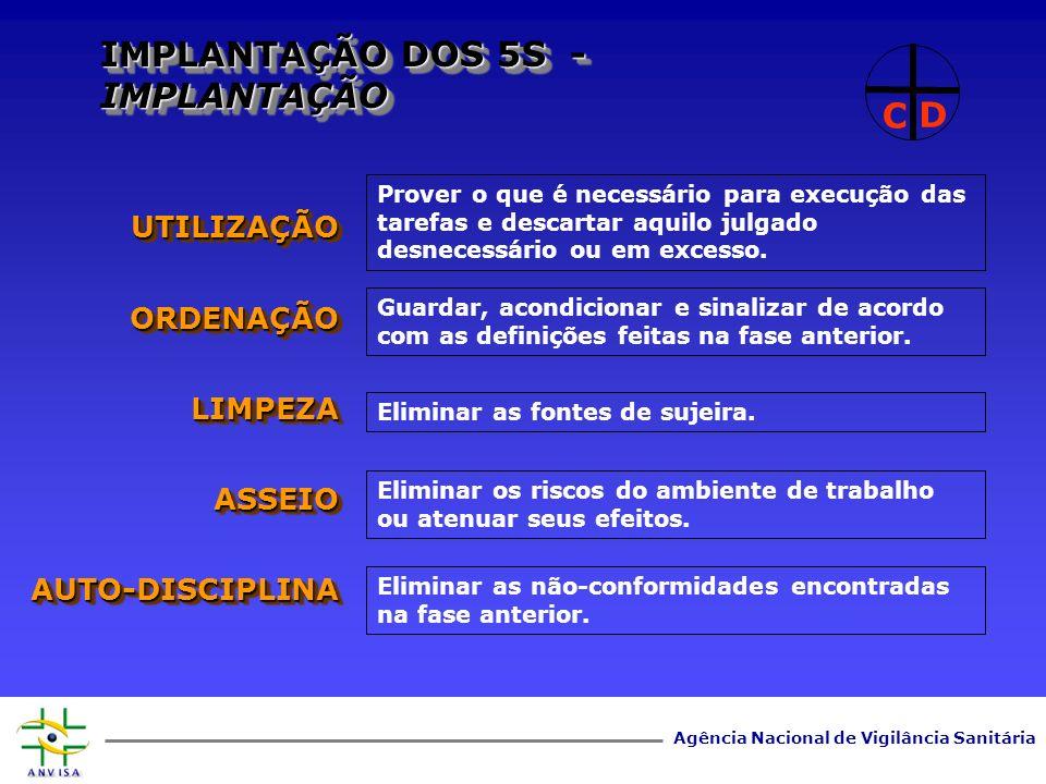 IMPLANTAÇÃO DOS 5S - IMPLANTAÇÃO