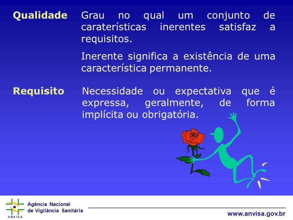Qualidade Grau no qual um conjunto de caraterísticas inerentes satisfaz a requisitos.