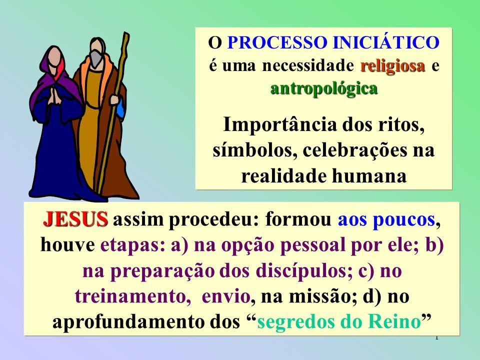 Importância dos ritos, símbolos, celebrações na realidade humana