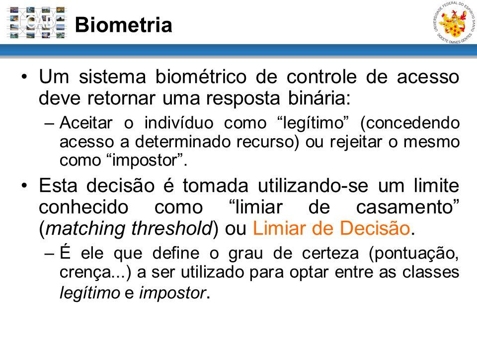 BiometriaUm sistema biométrico de controle de acesso deve retornar uma resposta binária: