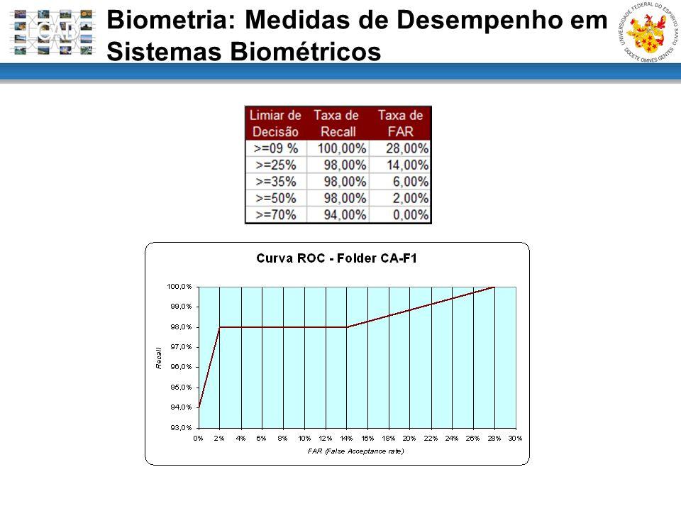 Biometria: Medidas de Desempenho em Sistemas Biométricos