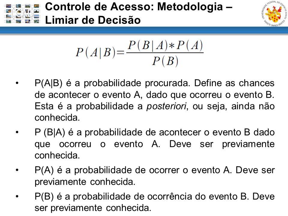 Controle de Acesso: Metodologia – Limiar de Decisão
