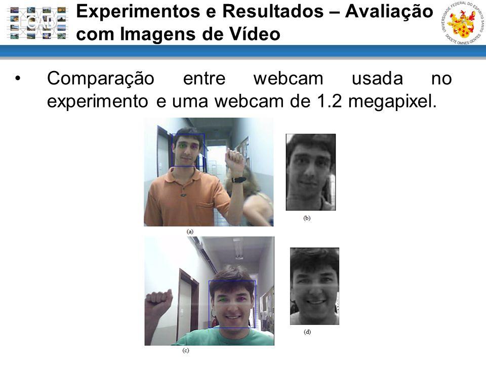 Experimentos e Resultados – Avaliação com Imagens de Vídeo