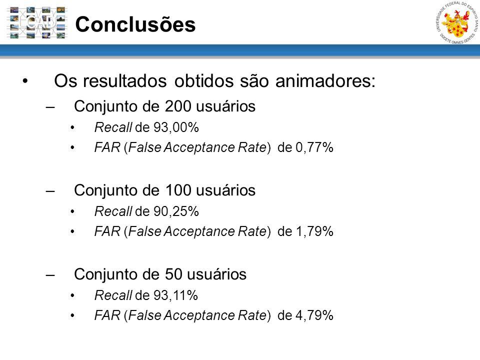 Conclusões Os resultados obtidos são animadores: