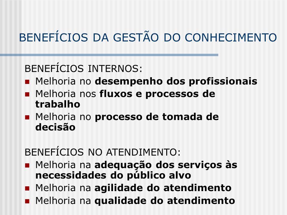 BENEFÍCIOS DA GESTÃO DO CONHECIMENTO