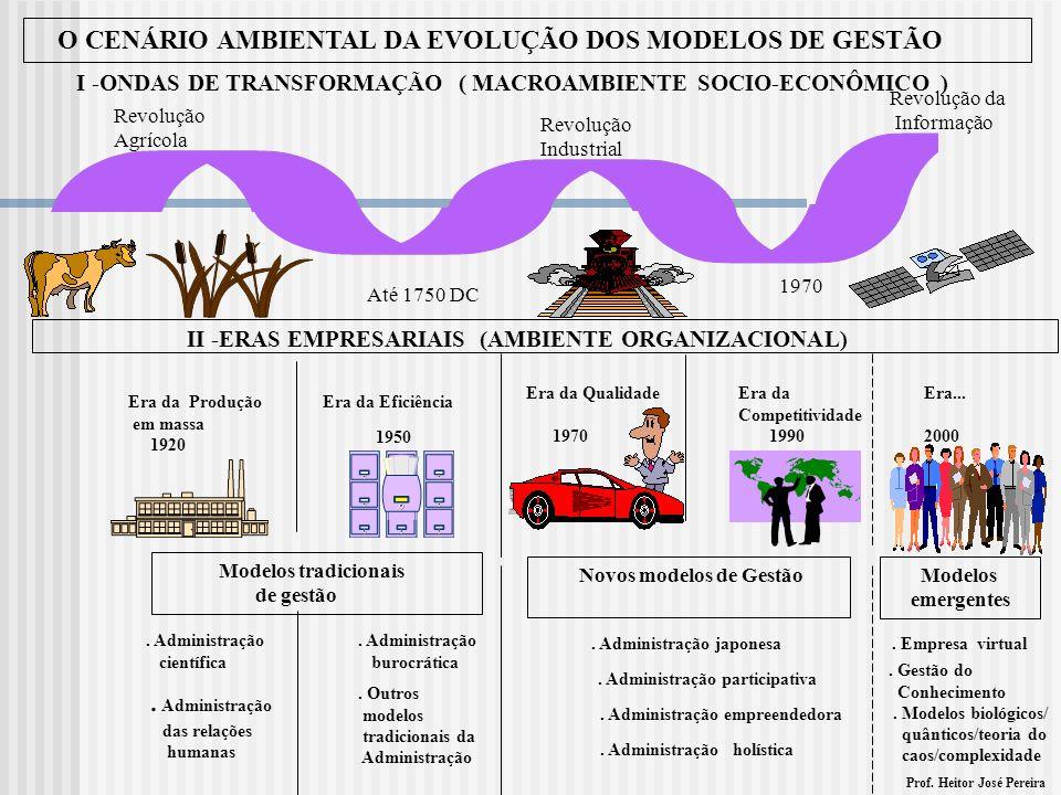 . Administração participativa