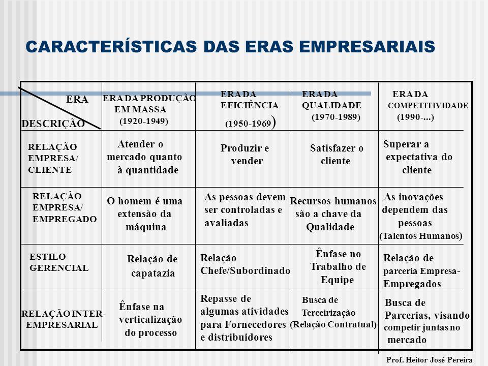 CARACTERÍSTICAS DAS ERAS EMPRESARIAIS