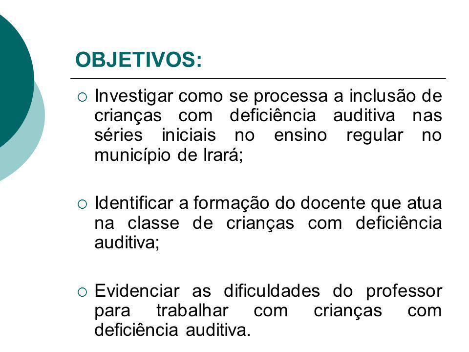 OBJETIVOS: Investigar como se processa a inclusão de crianças com deficiência auditiva nas séries iniciais no ensino regular no município de Irará;