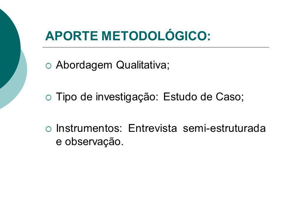 APORTE METODOLÓGICO: Abordagem Qualitativa;