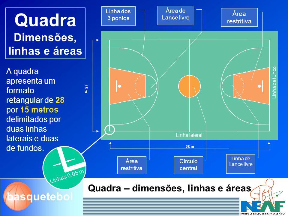Quadra Dimensões, linhas e áreas Quadra – dimensões, linhas e áreas