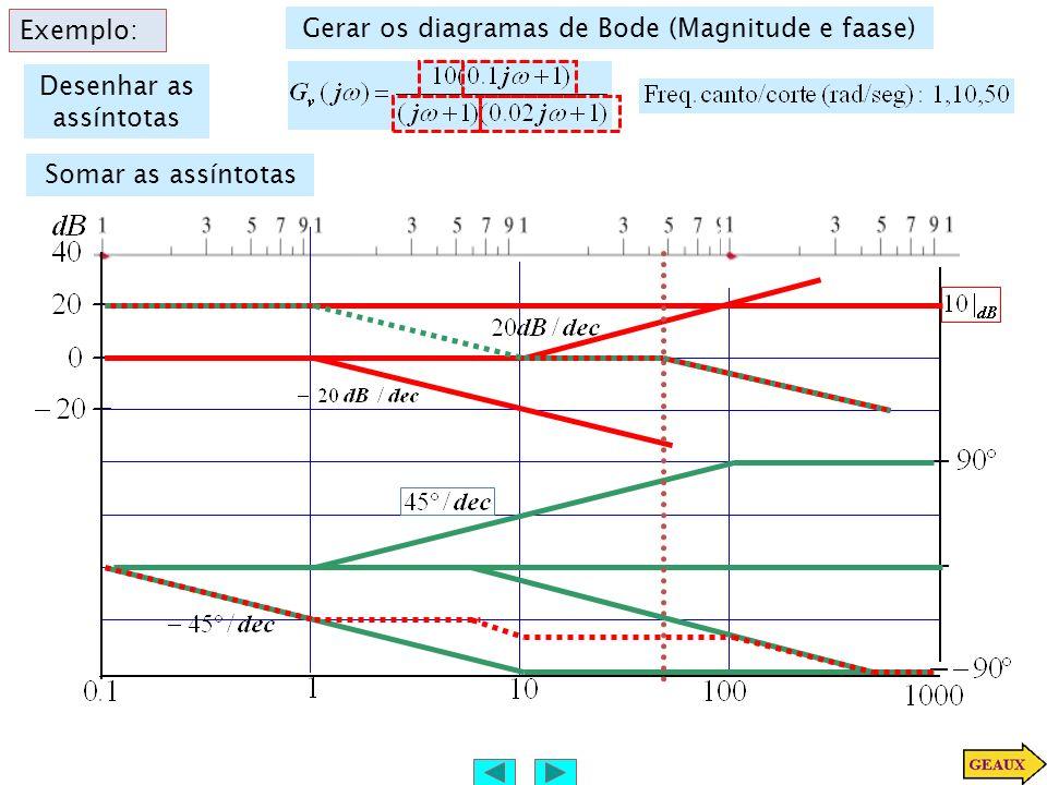 Gerar os diagramas de Bode (Magnitude e faase)