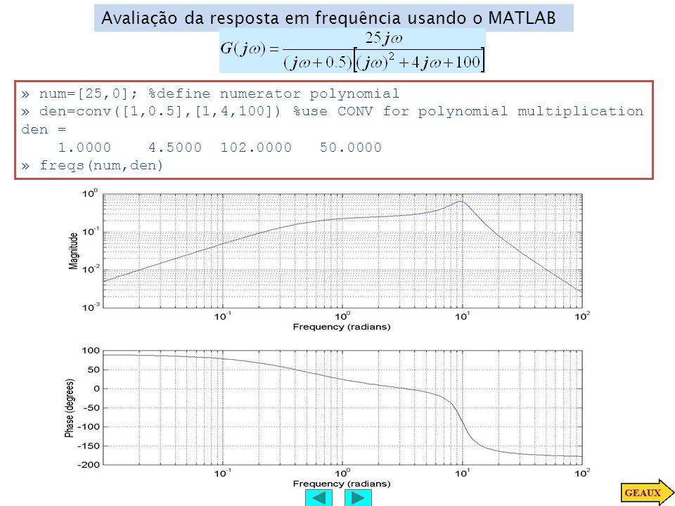 Avaliação da resposta em frequência usando o MATLAB