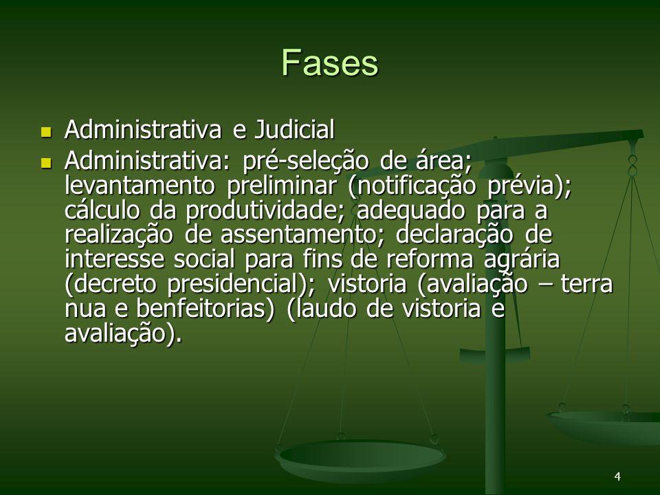 Fases Administrativa e Judicial