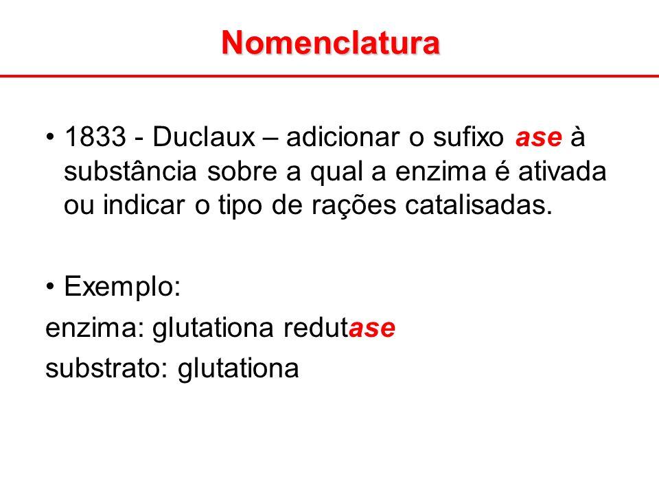 Nomenclatura 1833 - Duclaux – adicionar o sufixo ase à substância sobre a qual a enzima é ativada ou indicar o tipo de rações catalisadas.
