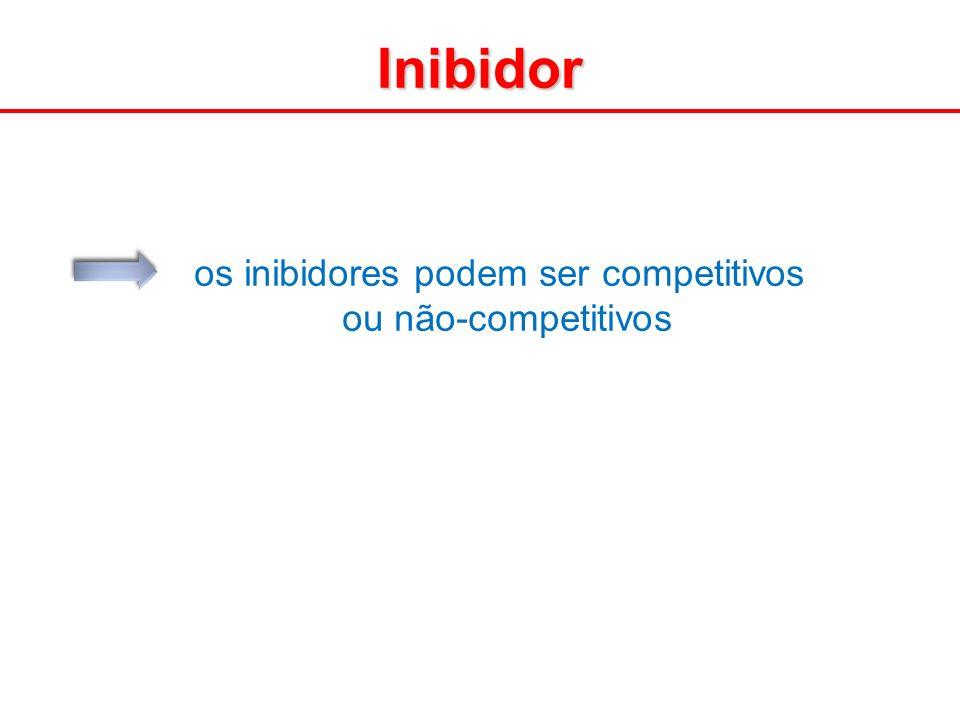 os inibidores podem ser competitivos