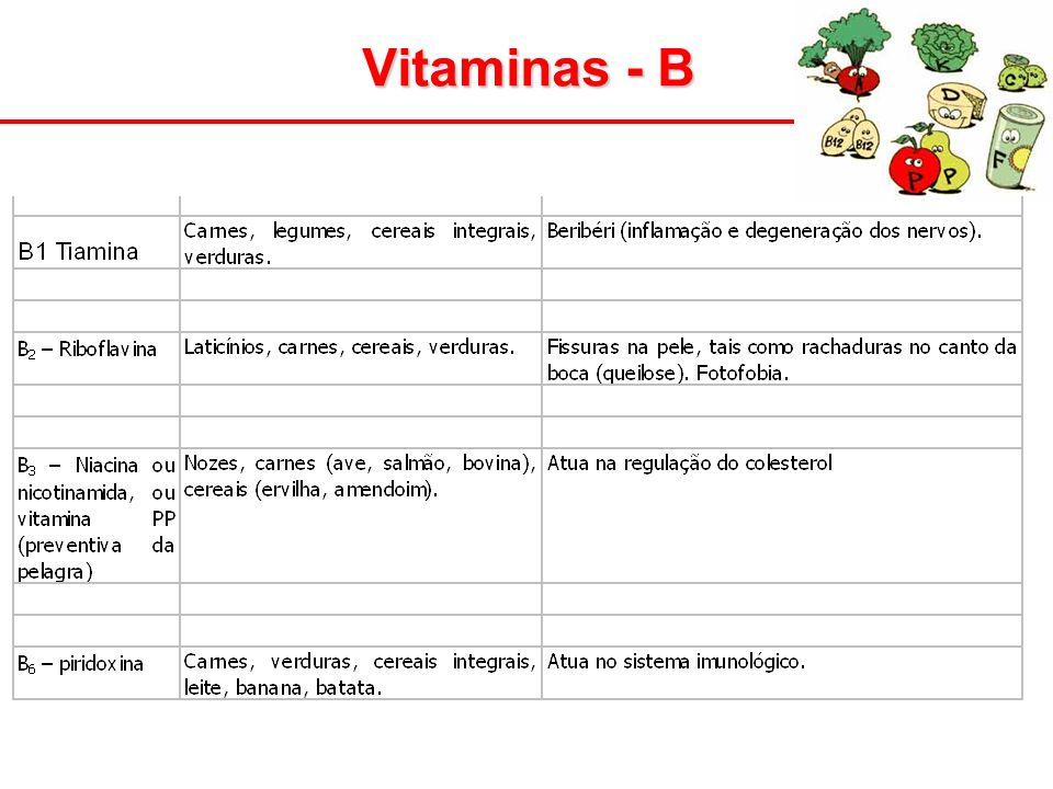Vitaminas - B