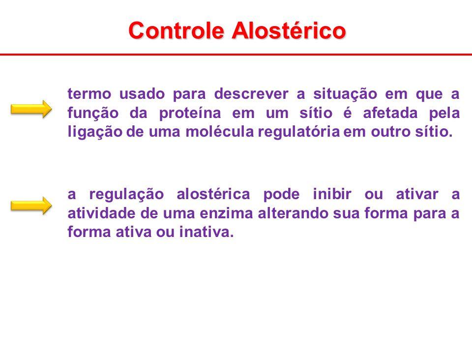 Controle Alostérico