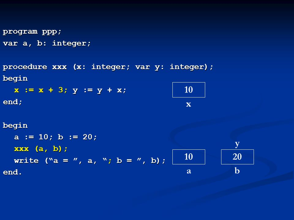 10 x x y 10 a 20 b program ppp; var a, b: integer;