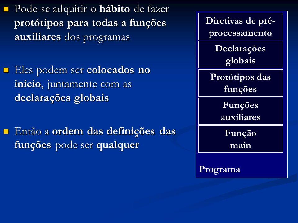 Diretivas de pré-processamento Protótipos das funções