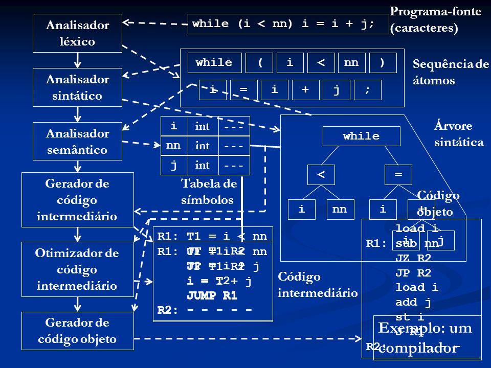 Exemplo: um compilador