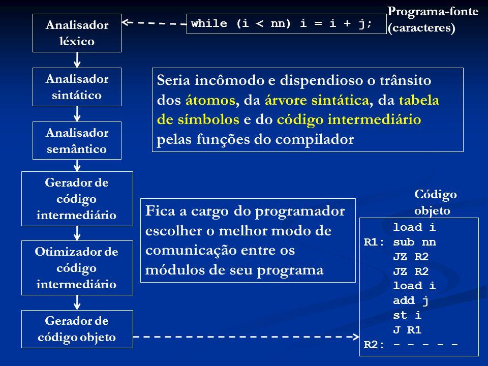 Programa-fonte (caracteres)