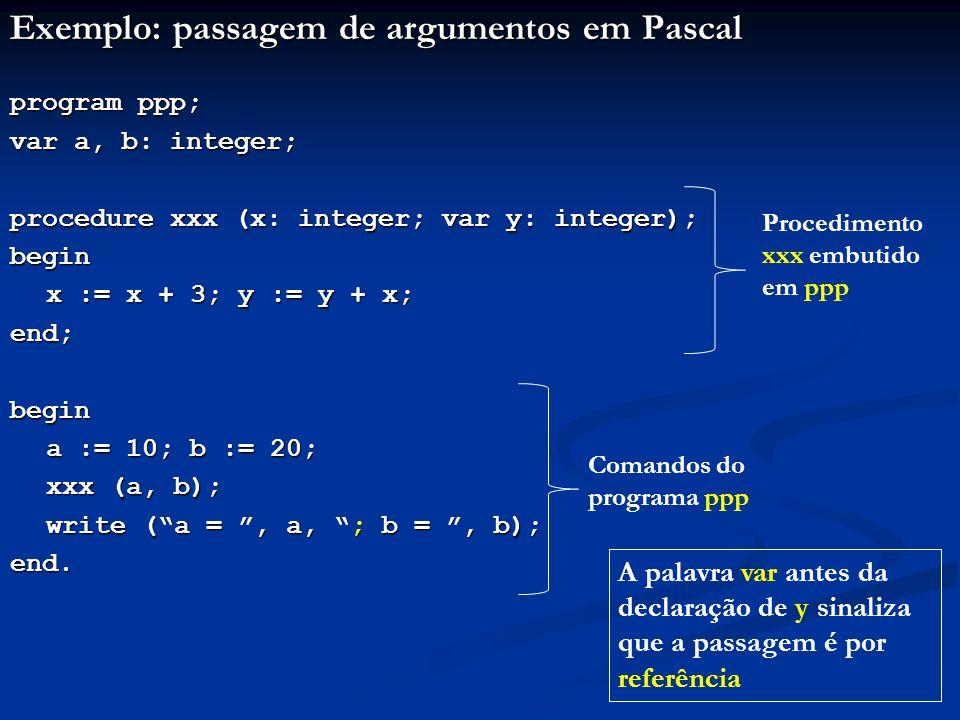 Exemplo: passagem de argumentos em Pascal