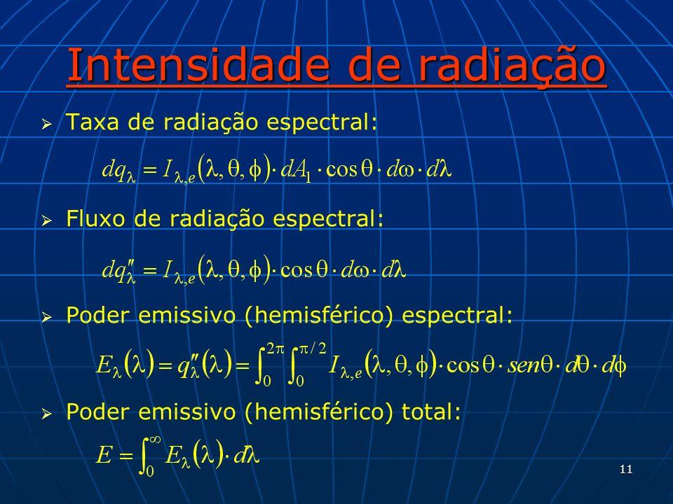 Intensidade de radiação