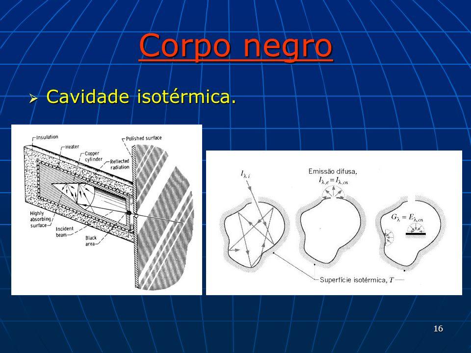 Corpo negro Cavidade isotérmica.