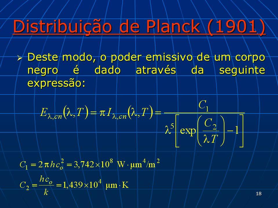 Distribuição de Planck (1901)