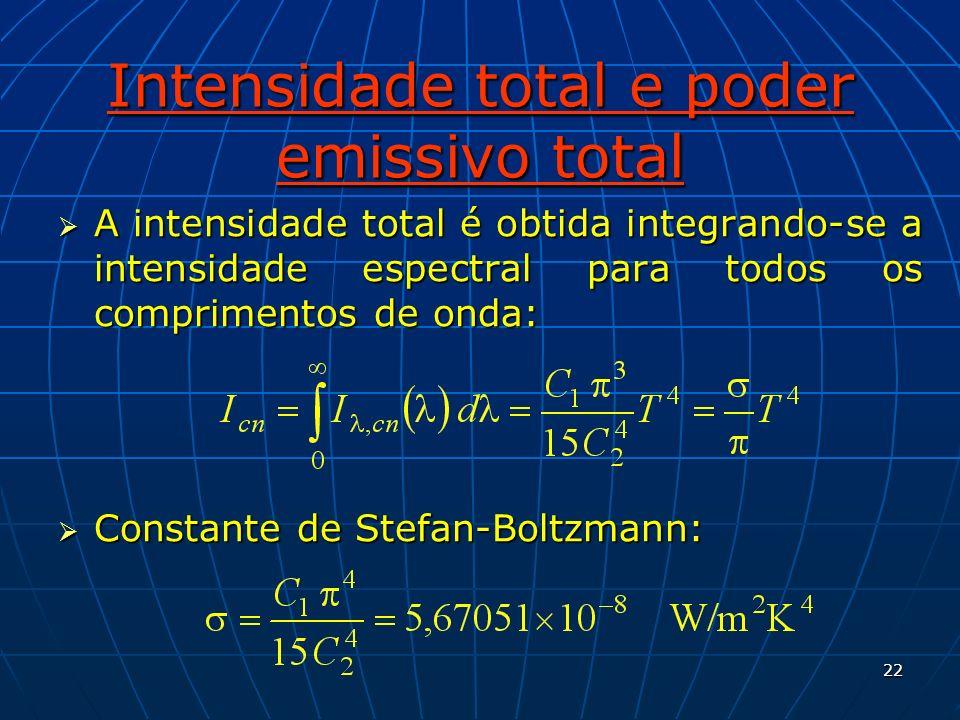 Intensidade total e poder emissivo total