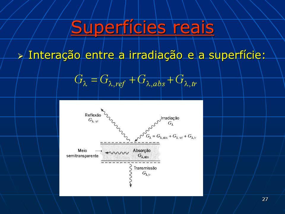 Superfícies reais Interação entre a irradiação e a superfície: