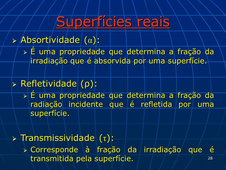 Superfícies reais Absortividade (α): Refletividade (ρ):