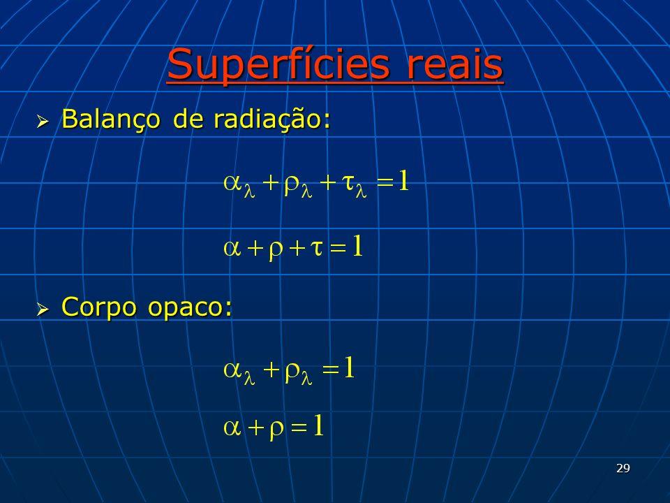 Superfícies reais Balanço de radiação: Corpo opaco: