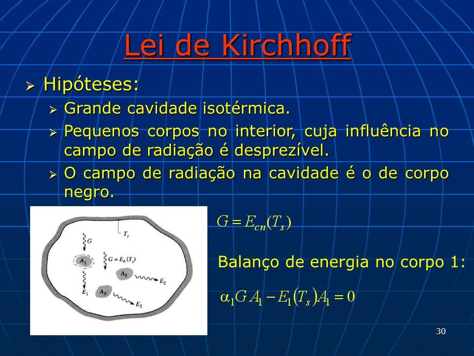 Lei de Kirchhoff Hipóteses: Grande cavidade isotérmica.