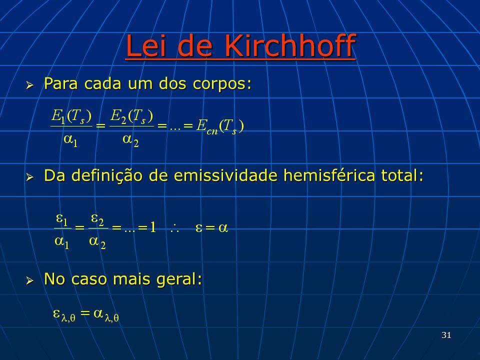 Lei de Kirchhoff Para cada um dos corpos: