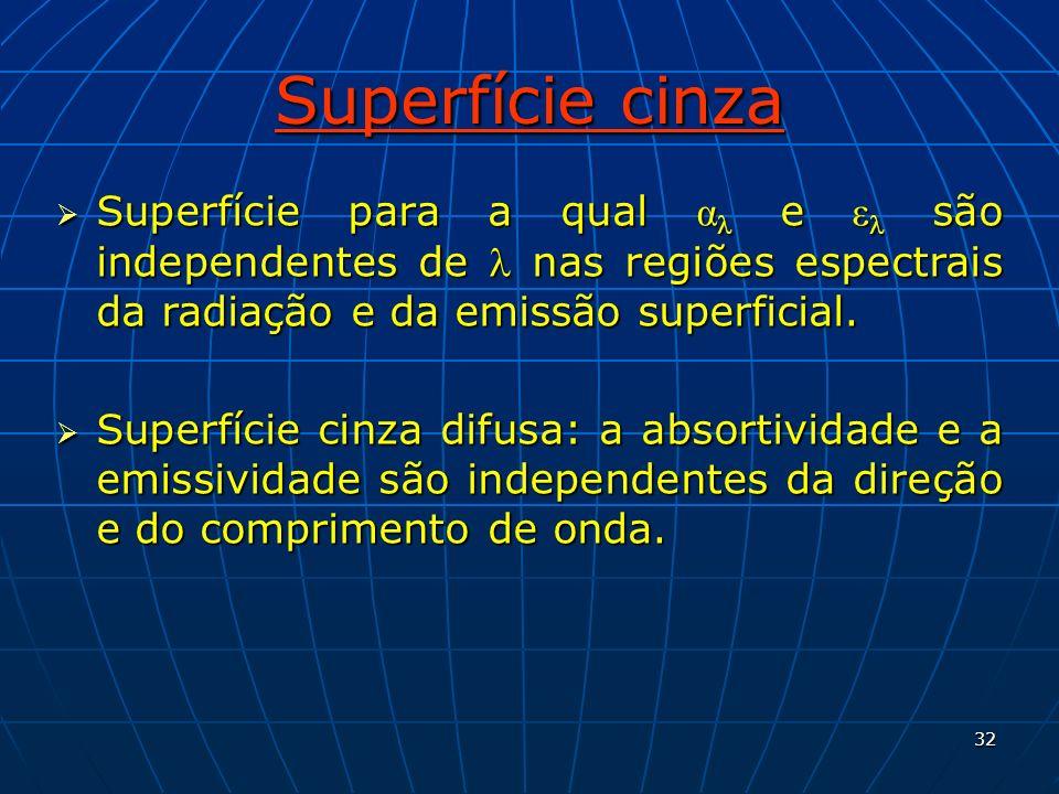 Superfície cinza Superfície para a qual α e ε são independentes de  nas regiões espectrais da radiação e da emissão superficial.