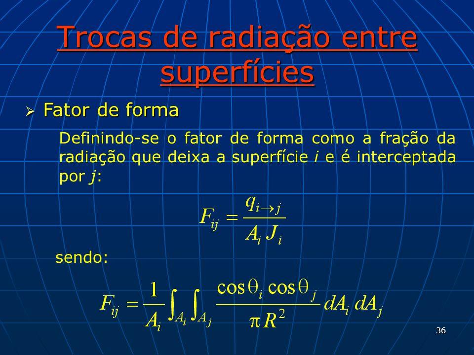 Trocas de radiação entre superfícies