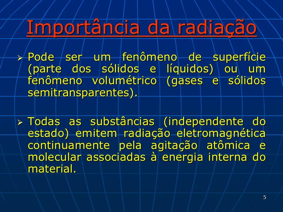 Importância da radiação