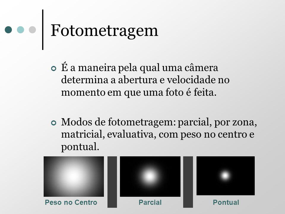 Fotometragem É a maneira pela qual uma câmera determina a abertura e velocidade no momento em que uma foto é feita.