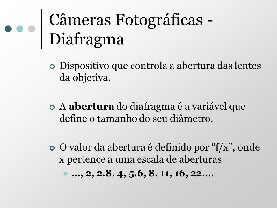 Câmeras Fotográficas - Diafragma
