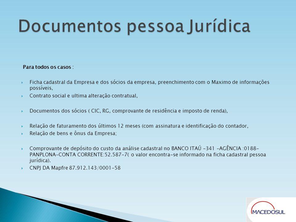Documentos pessoa Jurídica