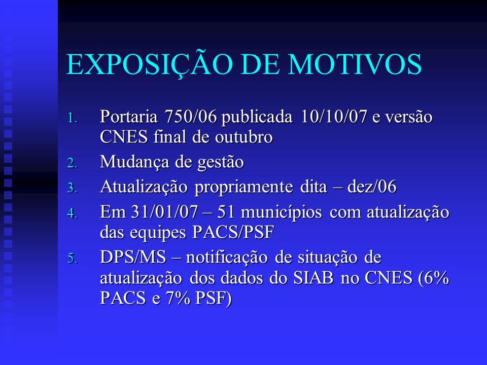 EXPOSIÇÃO DE MOTIVOS Portaria 750/06 publicada 10/10/07 e versão CNES final de outubro. Mudança de gestão.