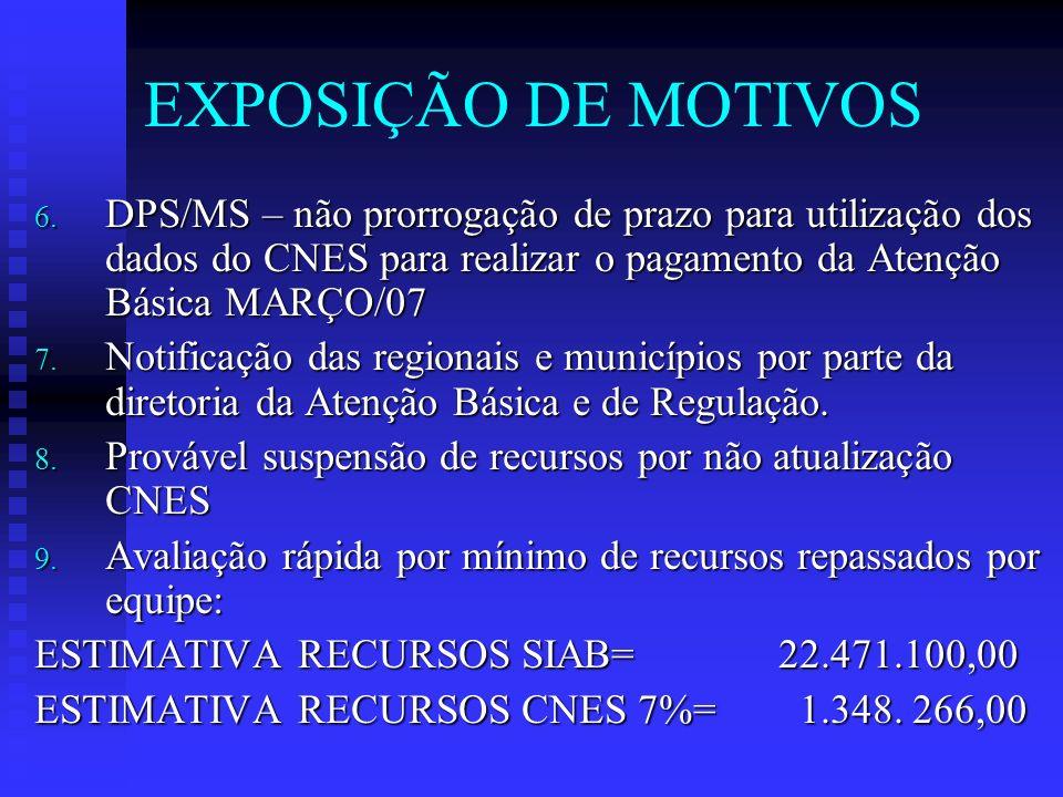 EXPOSIÇÃO DE MOTIVOS DPS/MS – não prorrogação de prazo para utilização dos dados do CNES para realizar o pagamento da Atenção Básica MARÇO/07.
