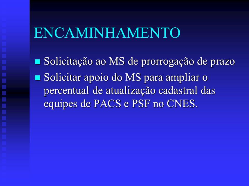 ENCAMINHAMENTO Solicitação ao MS de prorrogação de prazo