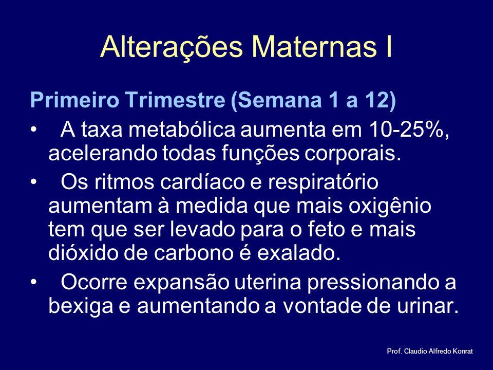 Alterações Maternas I Primeiro Trimestre (Semana 1 a 12)