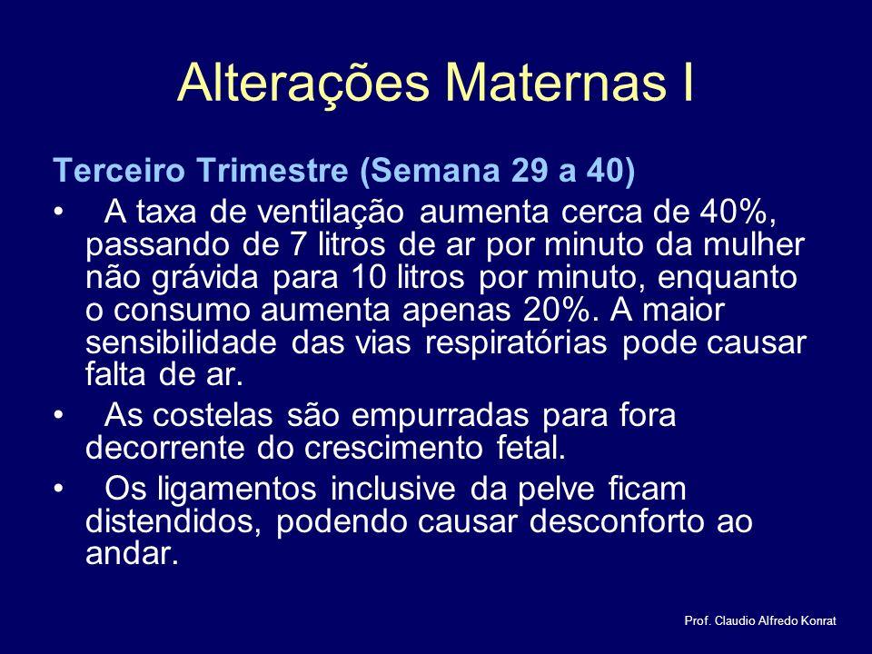 Alterações Maternas I Terceiro Trimestre (Semana 29 a 40)