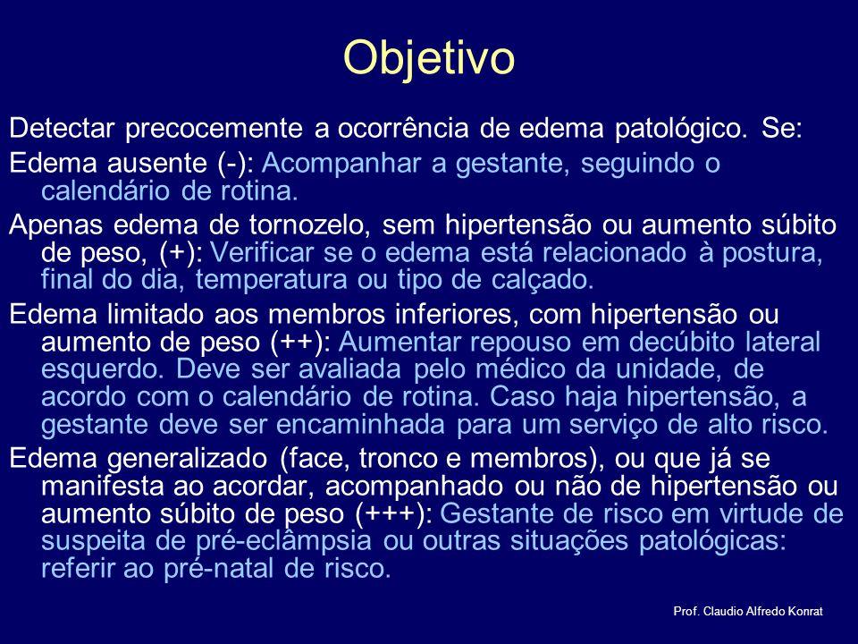 Objetivo Detectar precocemente a ocorrência de edema patológico. Se: