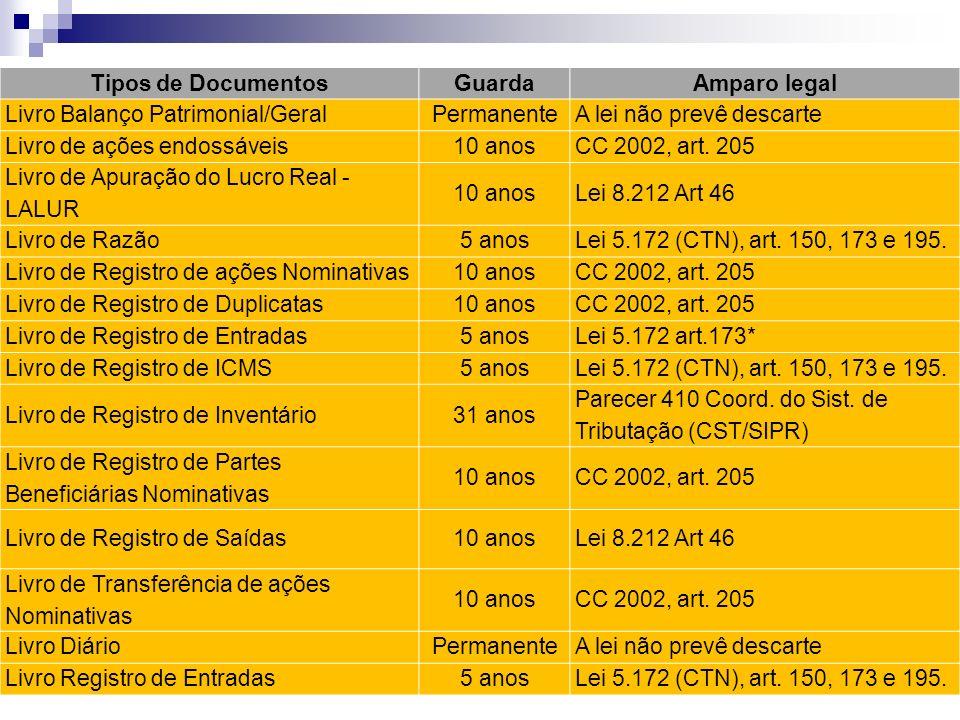 Tipos de Documentos Guarda. Amparo legal. Livro Balanço Patrimonial/Geral. Permanente. A lei não prevê descarte.