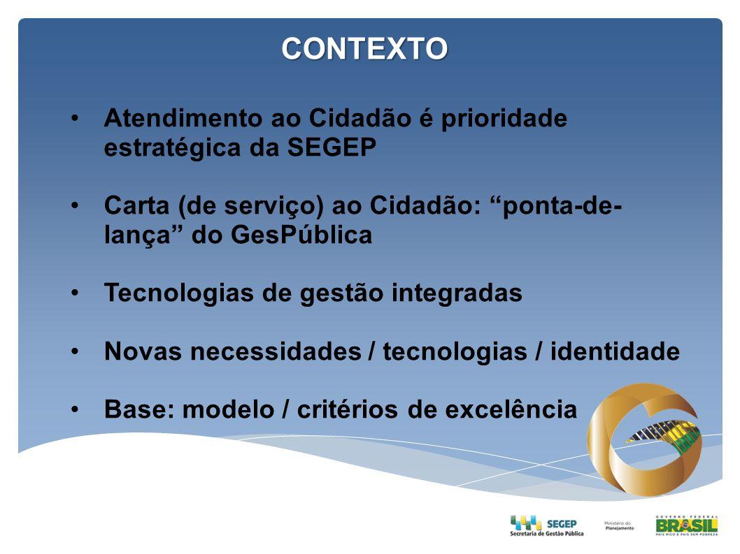 CONTEXTO Atendimento ao Cidadão é prioridade estratégica da SEGEP