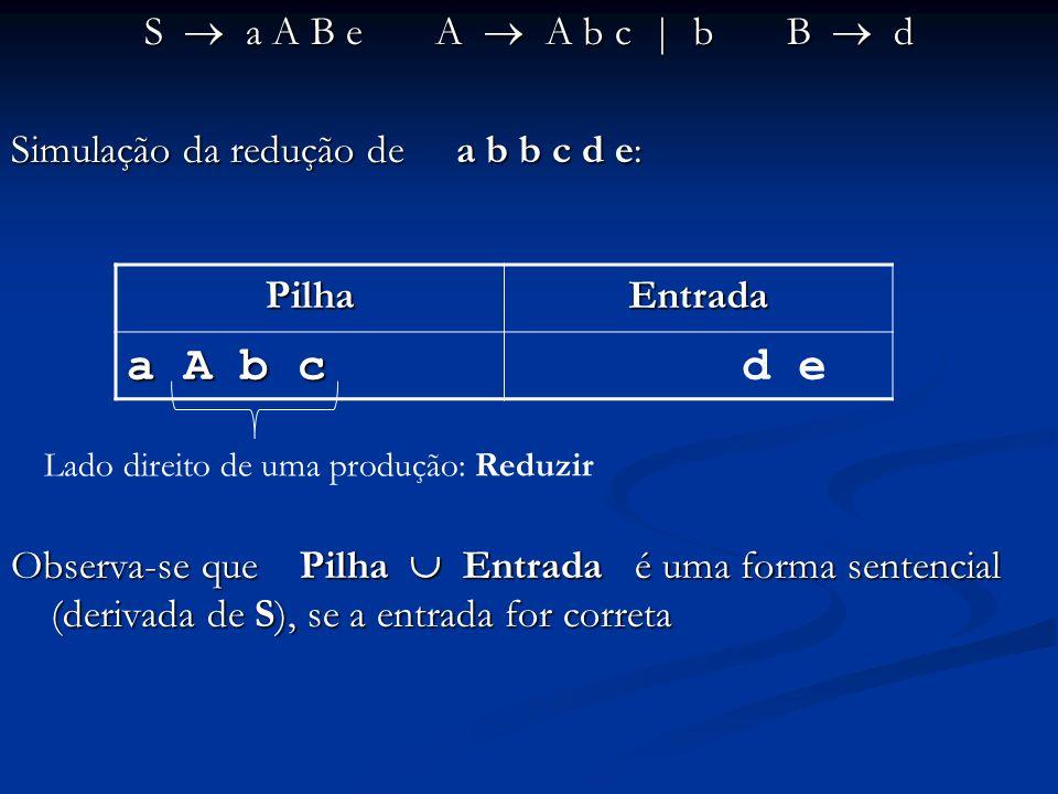 a A b c d e S  a A B e A  A b c | b B  d
